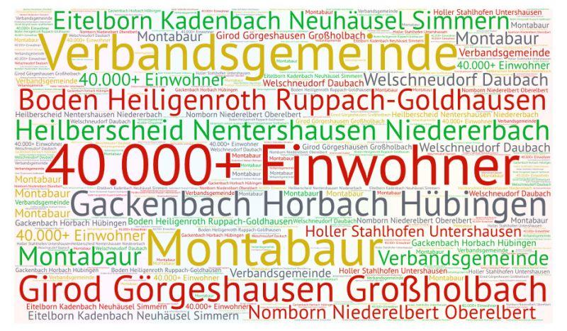 Verbandsgemeinde Montabaur hat mehr als 40.000 Einwohner