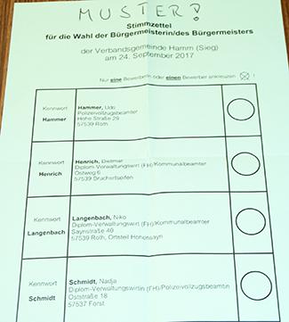 Verbandsgemeinde Hamm hat gewählt - Stichwahl erforderlich
